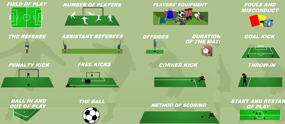 basic-soccer-rules